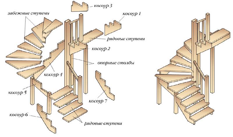 Фото конструкций лестниц, используемых для деревянных