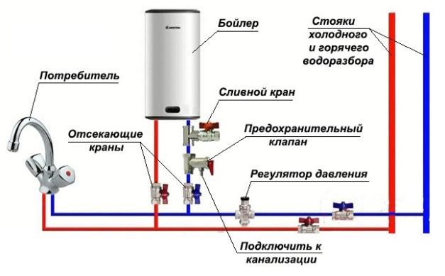 Как правильно сделать систему отопления фото 613
