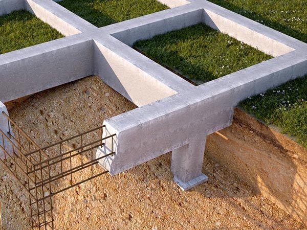 Какие есть типы фундаментов для частного дома (5)