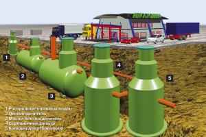 Какой распределительный колодец ливневой канализации выбрать и монтаж