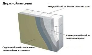 Самостоятельное утепление дома из пеноблоков снаружи (3)