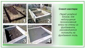 Какой фундамент можно сделать для бани 3×4 своими руками