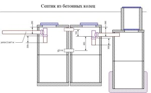 гидроизоляция бетонных колец канализации своими руками