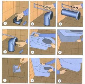 подключить унитаз к канализации своими руками