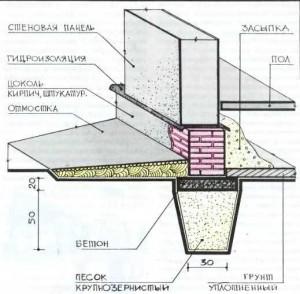 Как сделать мелкозаглубленный фундамент