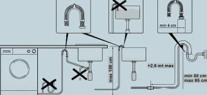 Как проводится подключение слива стиральной машины к канализации