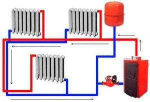 сделать двухтрубную систему отопления частного дома